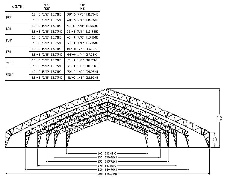 Products - Steel Frame Structure (SFS) Series - Montana